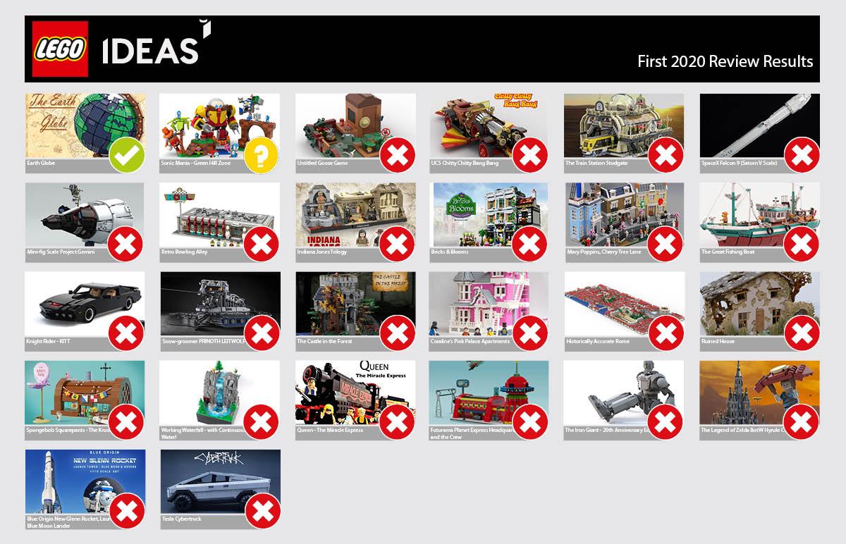 Uitslag eerste LEGO Ideas review 2020