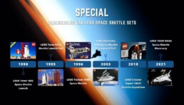Geschiedenis van LEGO Space Shuttle sets