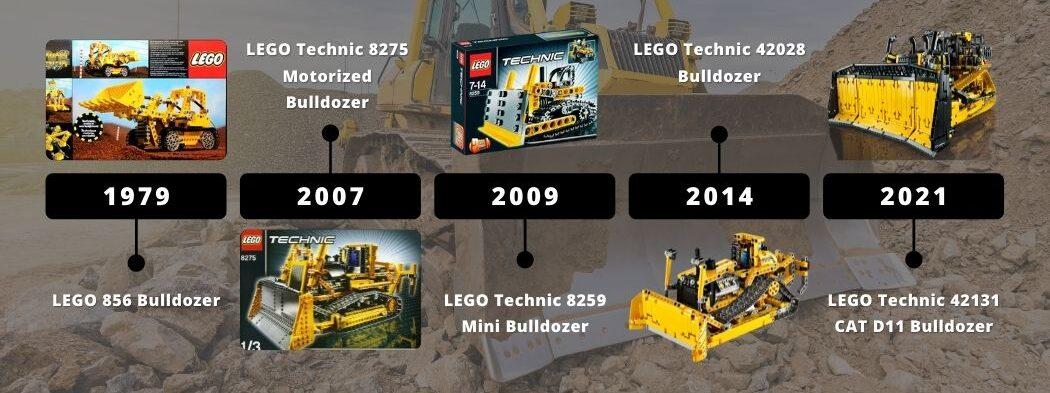 Voorgangers van de LEGO Technic Cat D11 Bulldozer